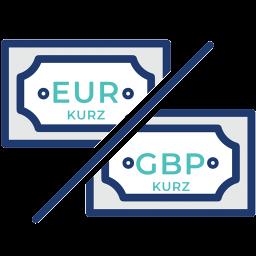 Euro a britská libra